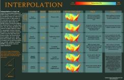 INTERPOLATION-01